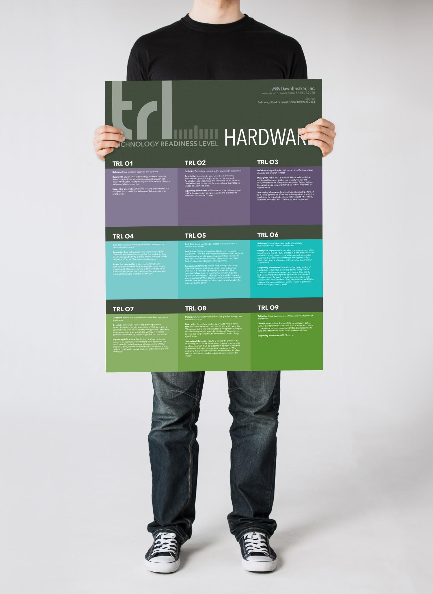 TRL_Hardware